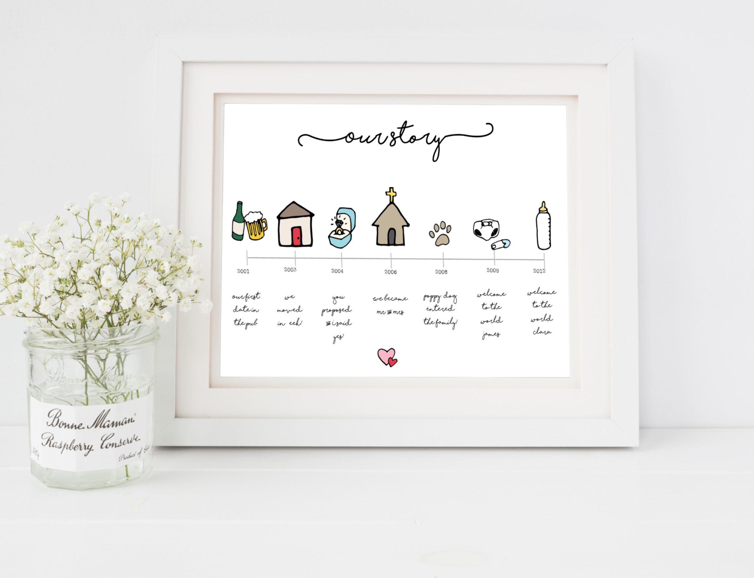 Personalised Love Story Doodle Print